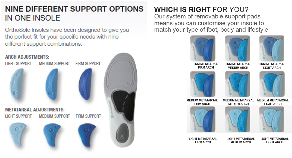 orthosole-insoles